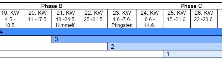 14.05.2020 – Wiederaufnahme des Unterrichts – Fahrplan